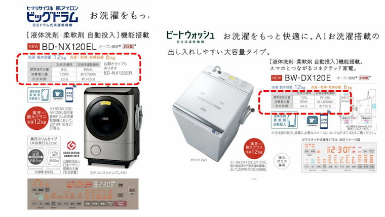 ドラム式洗濯機の機能比較